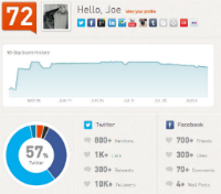 Klout_lithium
